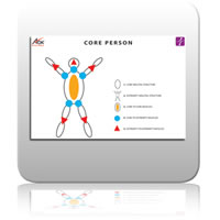 ICE Chart 2 - Core Person